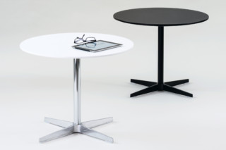 TEA_TABLE  von  FORMvorRAT