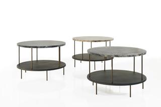 DD Table  by  Wittmann