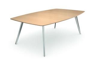 ray table 9310  von  Brunner