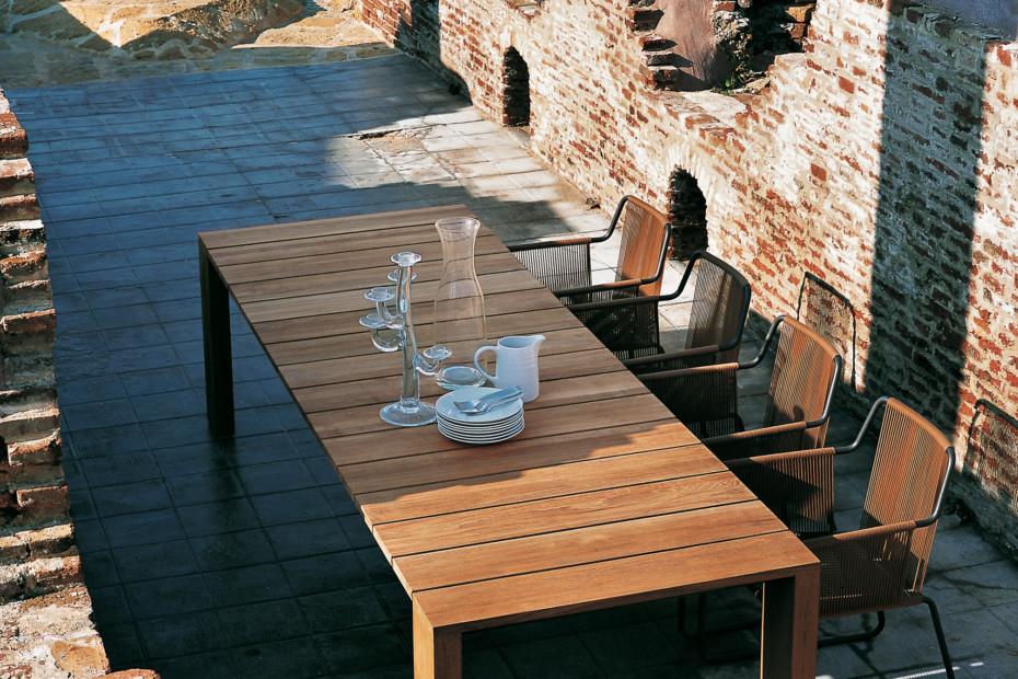 PIER tables