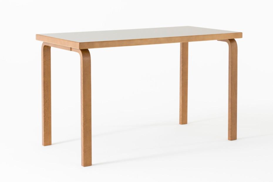 Table 80A