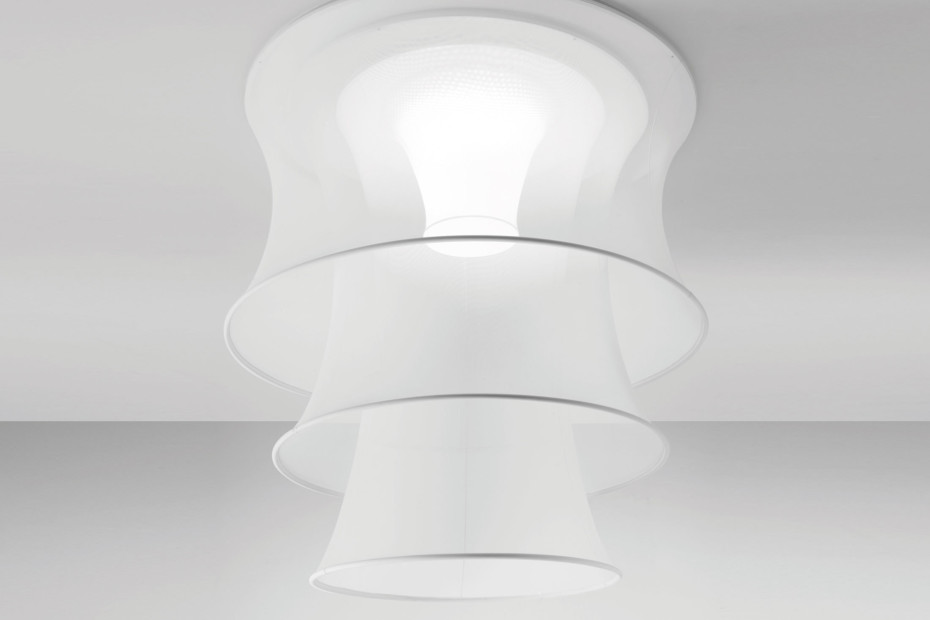 Euler ceiling GMP