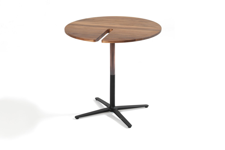 GAP table
