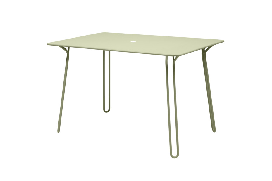 Surprising table