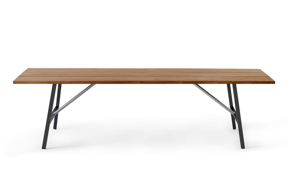 TORNADO table