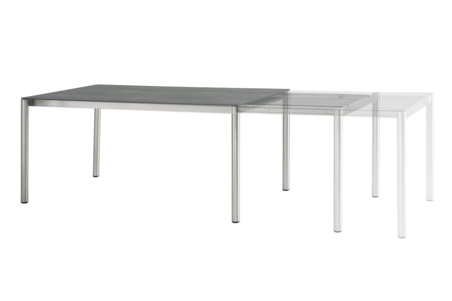 Trend extending table