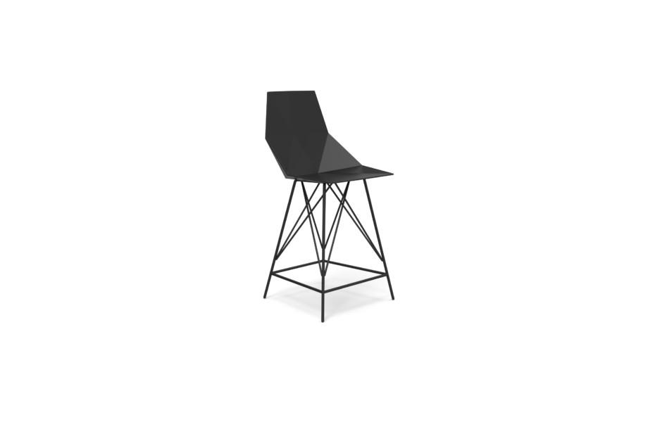 FAZ stool
