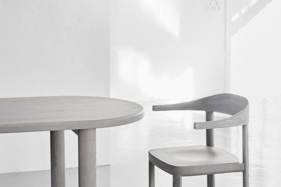Curv Table