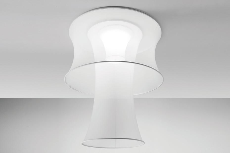 Euler ceiling GP