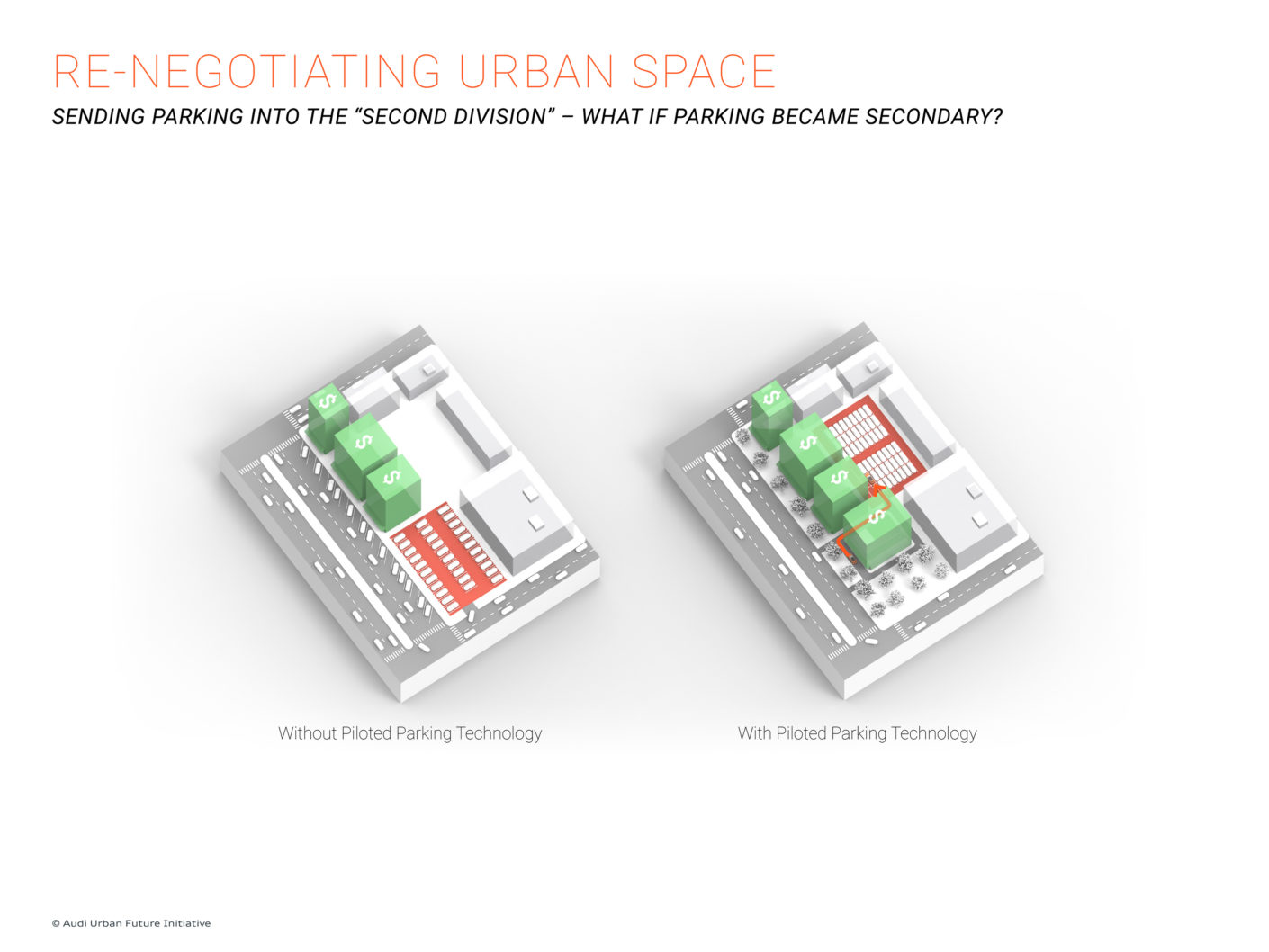 Christian Gärtner Urban Standards Interview Audi Urban Future Initiative Piloted Parking Stylepark