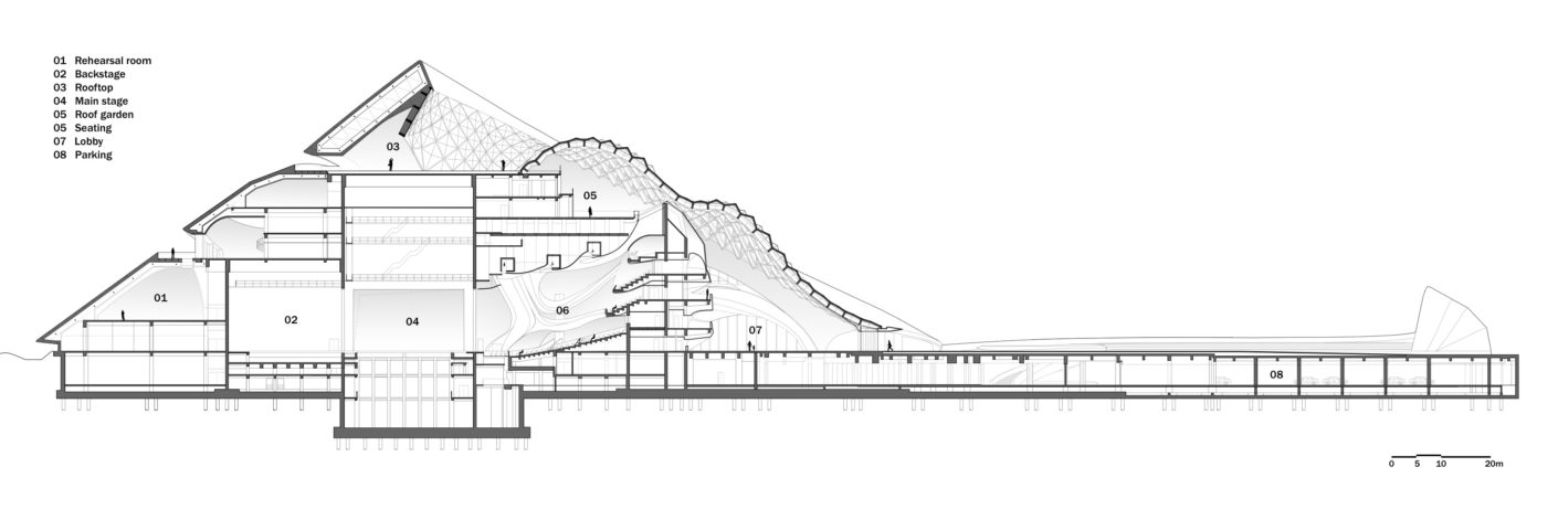 Section of the Harbin Opera House, Northern China, designed by MAD Architects