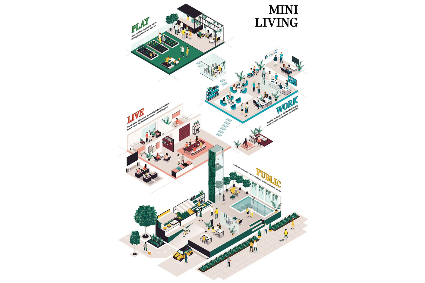 Mini Living Shanghai, Stylepark
