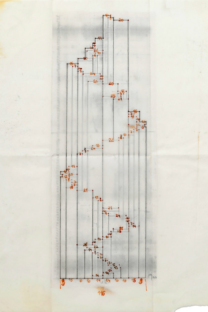 """Ansicht B (Hilfszeichnung)"" (""View B (auxiliary drawing)"") by Michael Riedel (1996)"