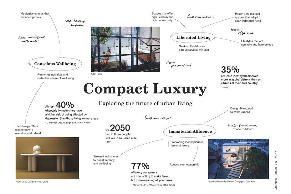 """Image gallery """"Compact Luxury"""""""