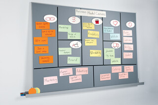 Agile pinboard Meet up MU011  by  SIGEL