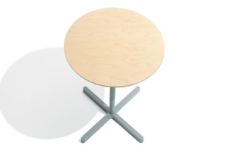 atlas table B1  von  Alias