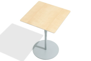 atlas table E1  by  Alias