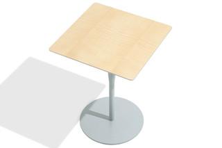 atlas table E1  von  Alias