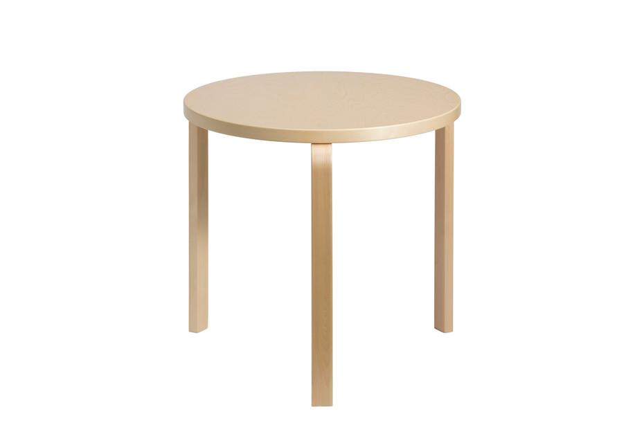Table 90B