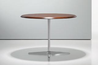 Vue  by  Bernhardt Design