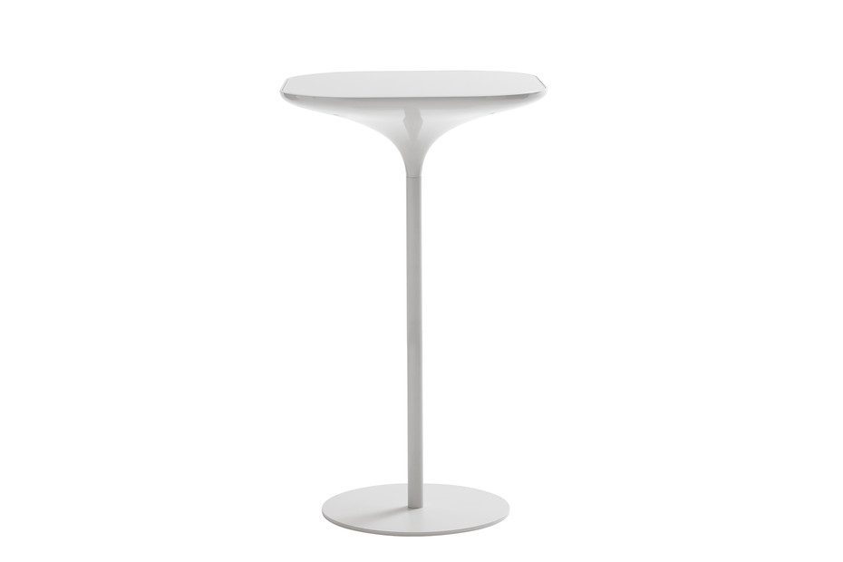 VAD Table
