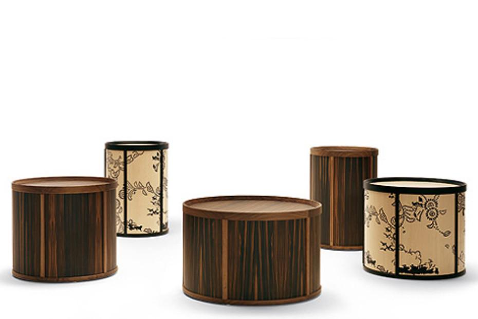 High drum/ mid drum/ large drum