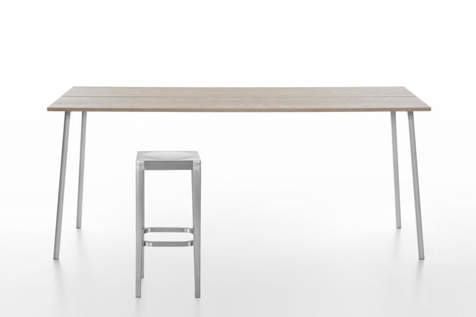 Run bar table
