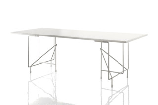 TRAFFIC table  by  Magis