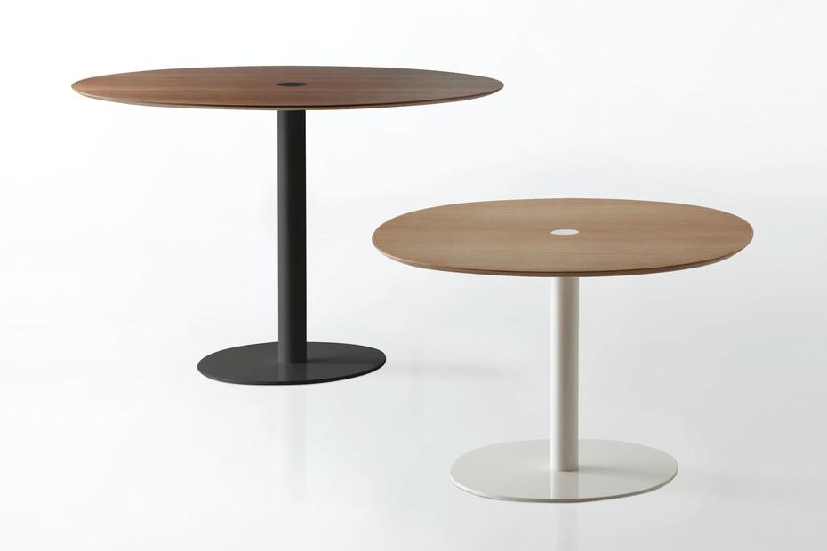 Nucleo table