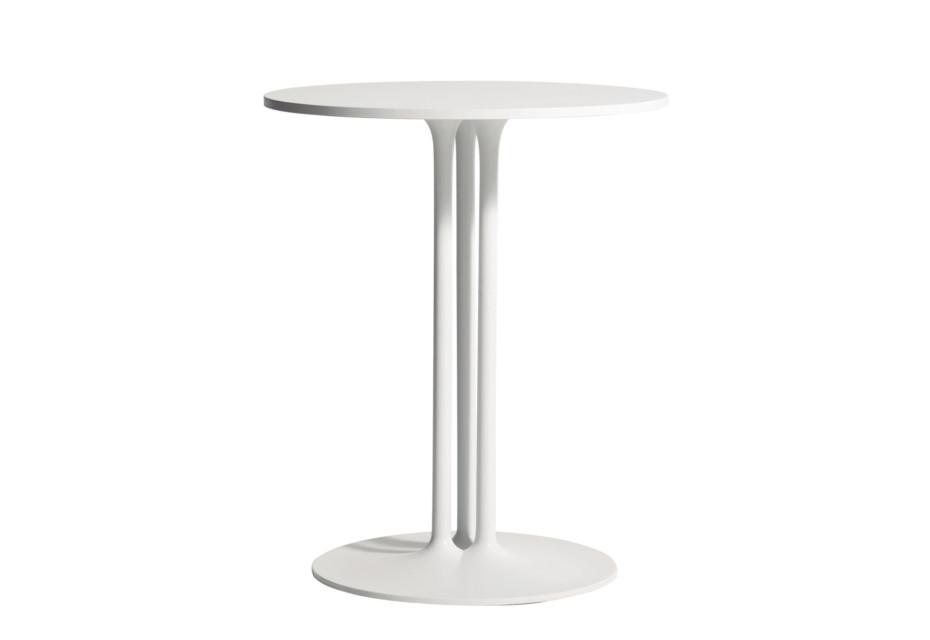 PIP-e table