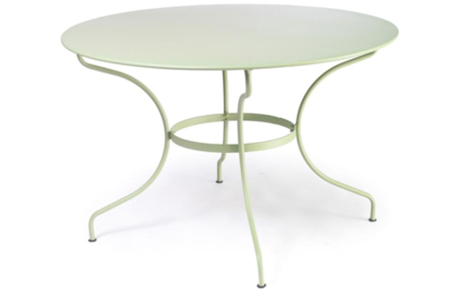 Opera round table