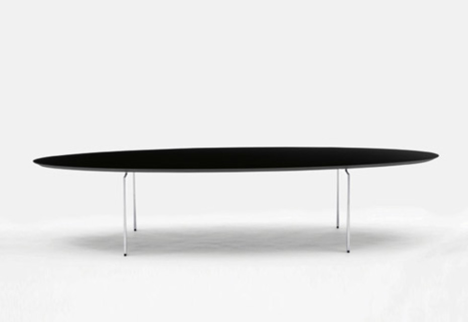 TRIPPO table