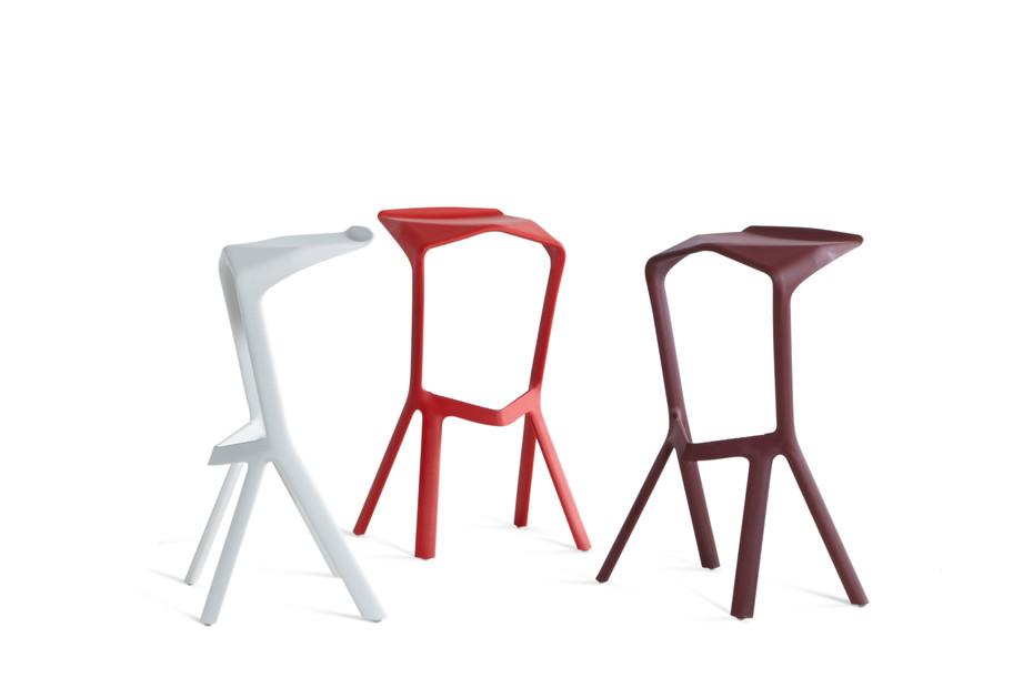 Miura stool